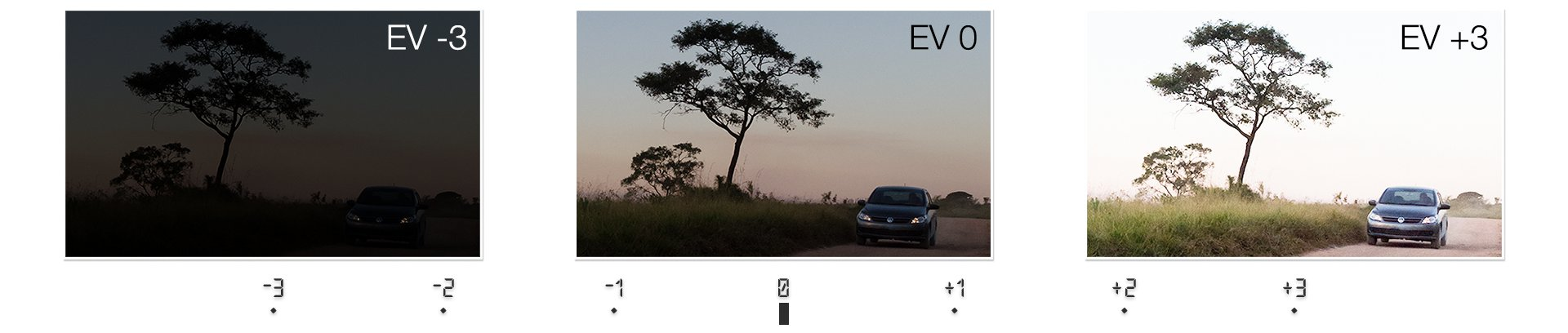 exemplo-Fotometro